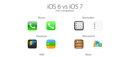 iOS6 iOS7 Icon Comparison